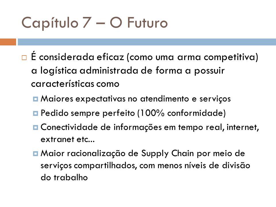 Capítulo 7 – O Futuro É considerada eficaz (como uma arma competitiva) a logística administrada de forma a possuir características como Maiores expect