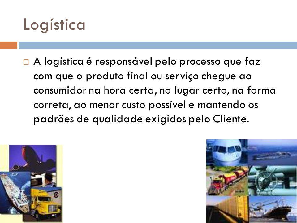 A logística é responsável pelo processo que faz com que o produto final ou serviço chegue ao consumidor na hora certa, no lugar certo, na forma corret
