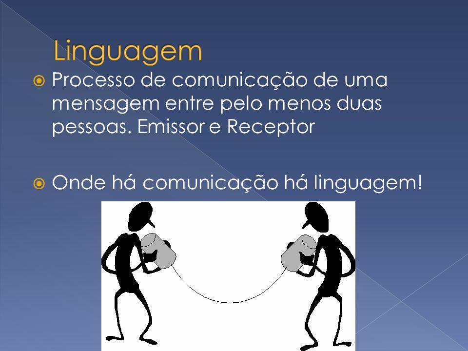 Processo de comunicação de uma mensagem entre pelo menos duas pessoas. Emissor e Receptor Onde há comunicação há linguagem!