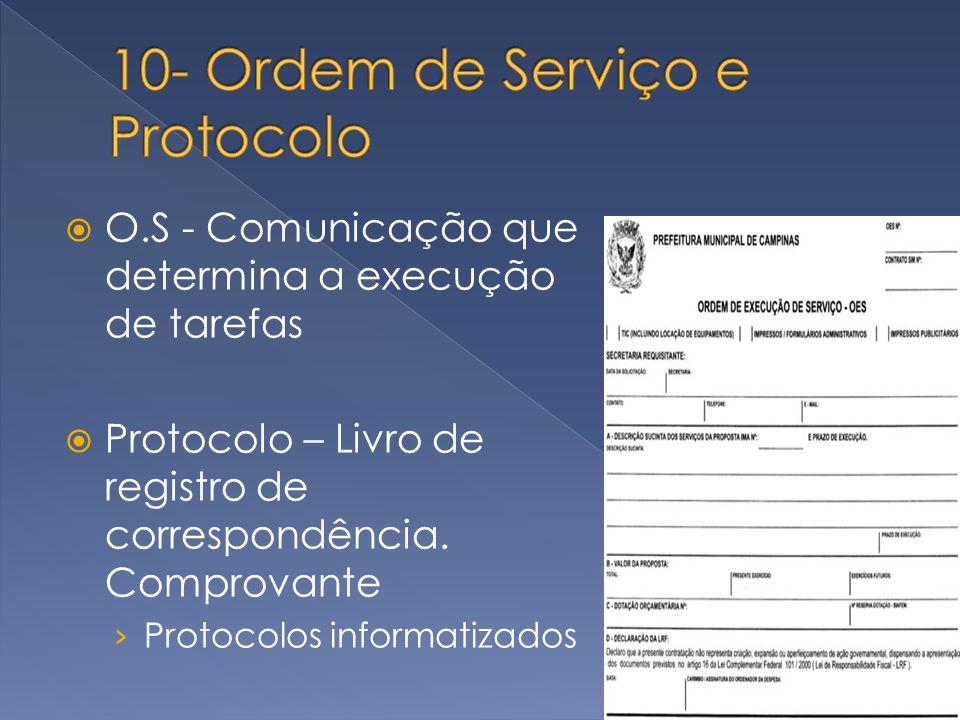 O.S - Comunicação que determina a execução de tarefas Protocolo – Livro de registro de correspondência. Comprovante Protocolos informatizados