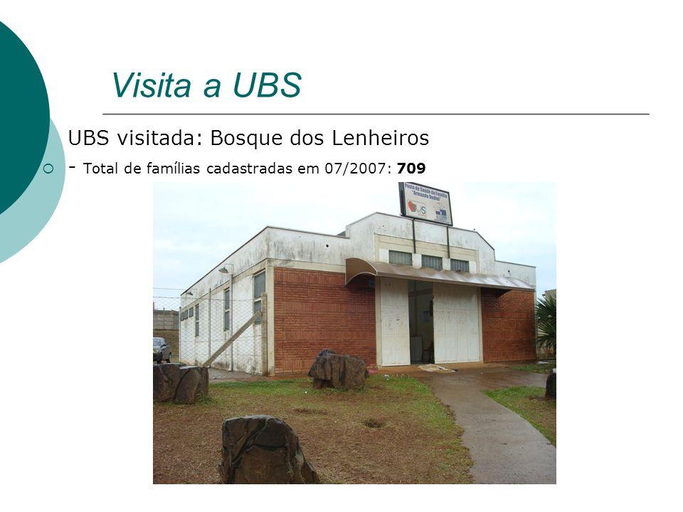 Visita a UBS - UBS visitada: Bosque dos Lenheiros - Total de famílias cadastradas em 07/2007: 709