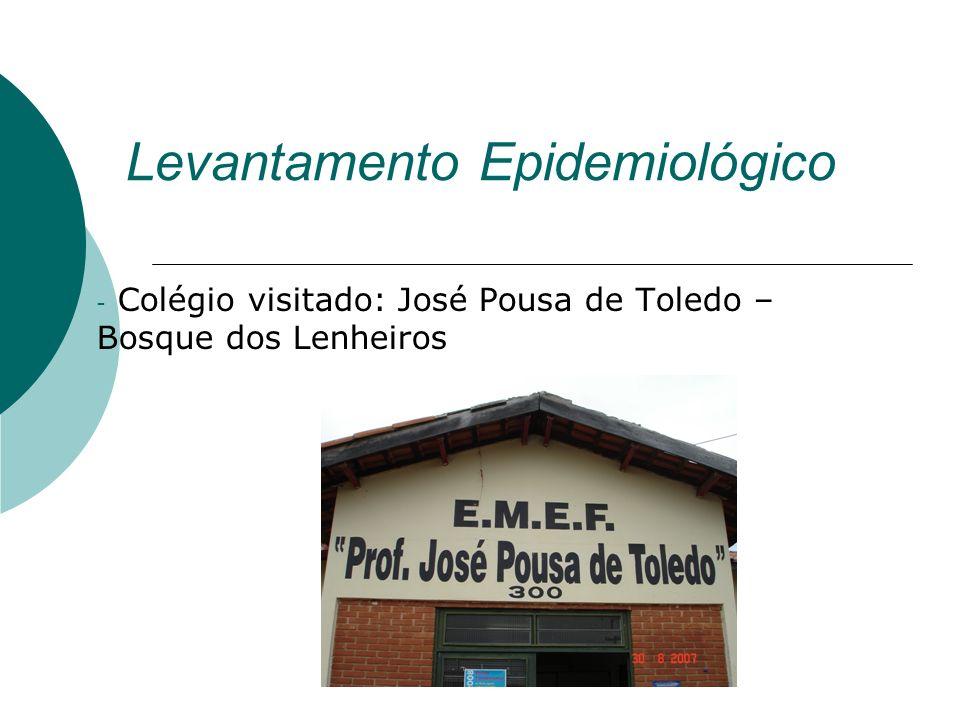 Levantamento Epidemiológico - Colégio visitado: José Pousa de Toledo – Bosque dos Lenheiros