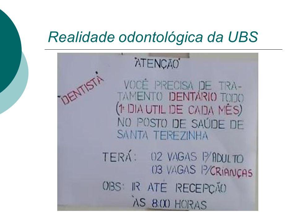 Realidade odontológica da UBS