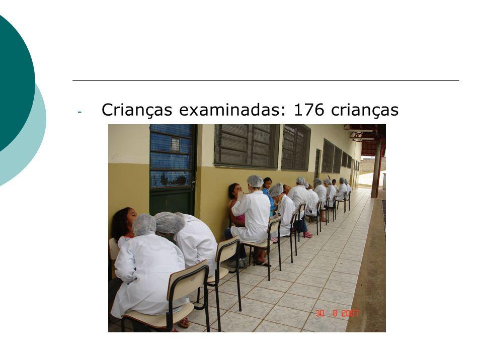 - Crianças examinadas: 176 crianças