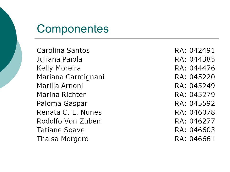 Componentes Carolina Santos RA: 042491 Juliana Paiola RA: 044385 Kelly Moreira RA: 044476 Mariana Carmignani RA: 045220 Marília Arnoni RA: 045249 Mari