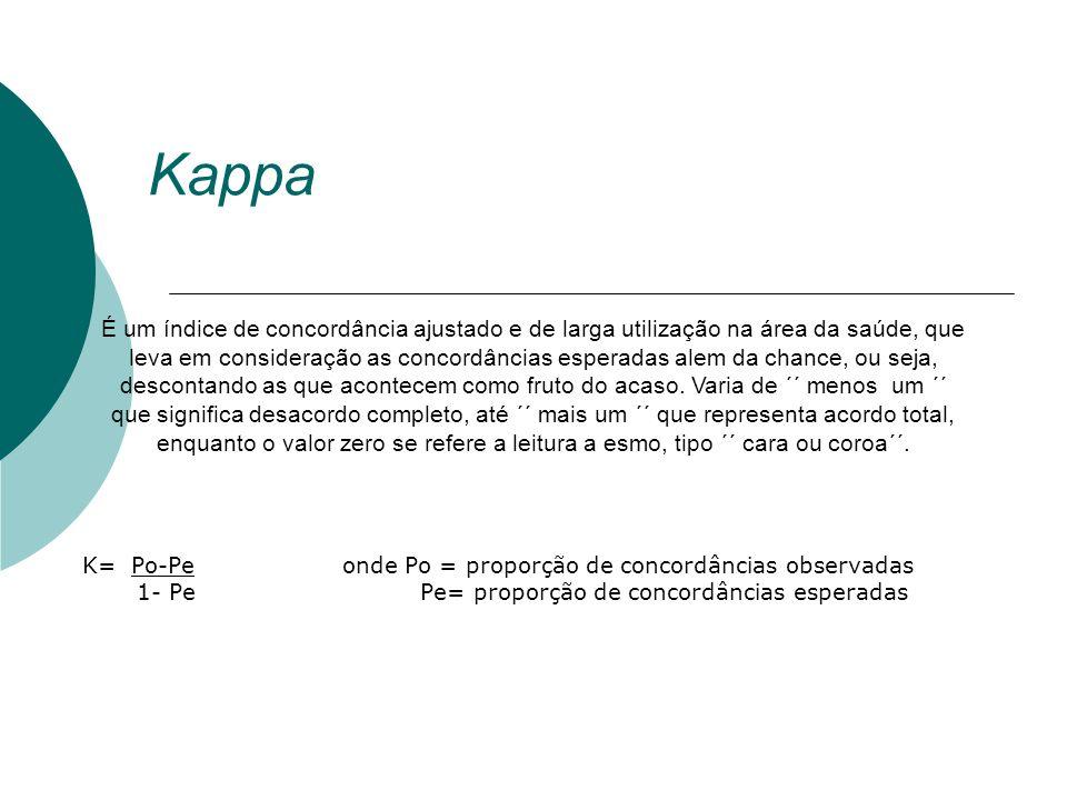 Kappa K= Po-Pe onde Po = proporção de concordâncias observadas 1- Pe Pe= proporção de concordâncias esperadas É um índice de concordância ajustado e d