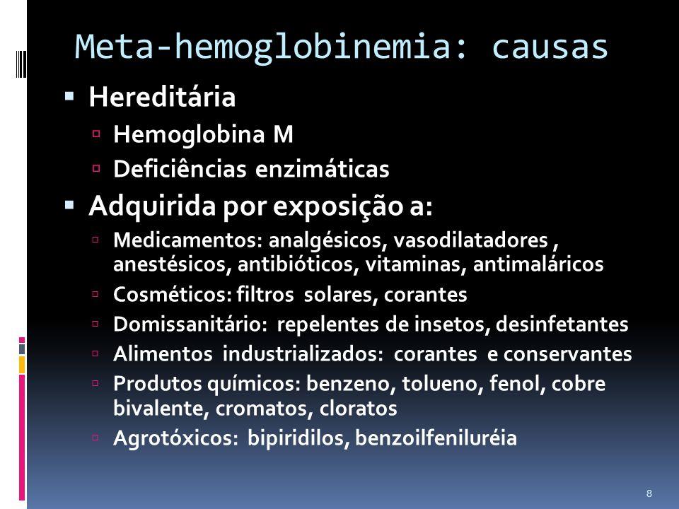 9 Meta-hemoglobinemia: Patogenia Hb alterada (Fe 2 > Fe 3 ) > anemia funcional / hipóxia Clínica Cianose, anemia hemolítica, esplenomegalia Arritmias, hipotensão, variados graus de manifestações de injúria isquêmica Cefaléia, vertigem, astenia, estados confusionais, alterações do nível de consciência, convulsões, coma Dispnéia, taquipnéia Náusea, vômitos Distúrbios do equilíbrio ácido/básico