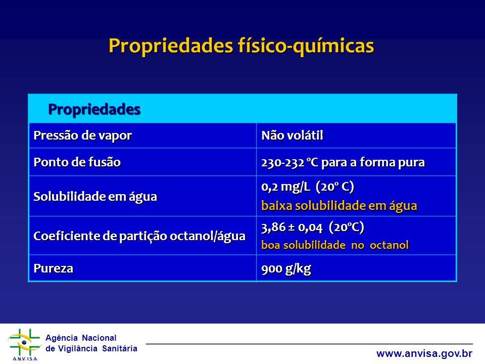 Agência Nacional de Vigilância Sanitária www.anvisa.gov.br Propriedades físico-químicas Propriedades Pressão de vapor Não volátil Ponto de fusão 230-2