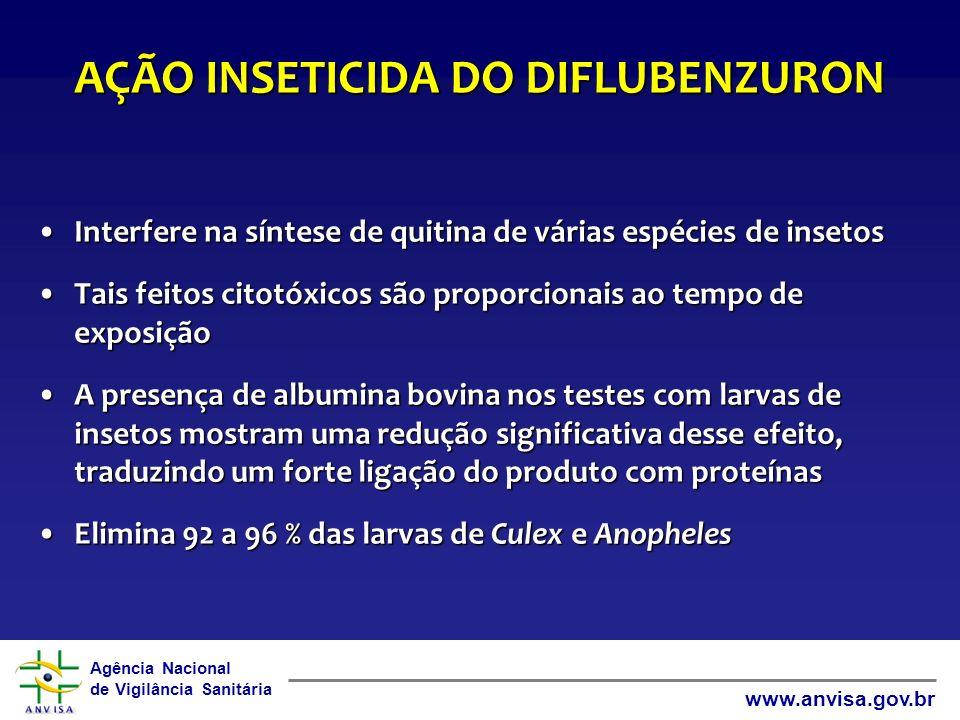 Agência Nacional de Vigilância Sanitária www.anvisa.gov.br AÇÃO INSETICIDA DO DIFLUBENZURON Interfere na síntese de quitina de várias espécies de inse