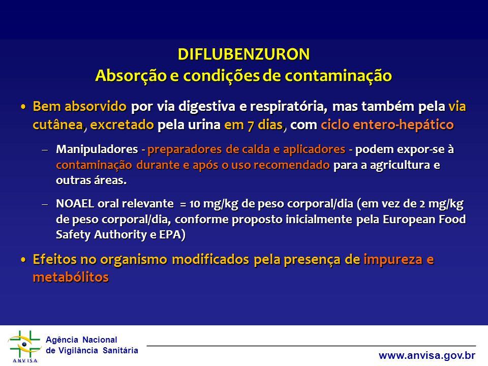 Agência Nacional de Vigilância Sanitária www.anvisa.gov.br DIFLUBENZURON Absorção e condições de contaminação Bem absorvido por via digestiva e respir