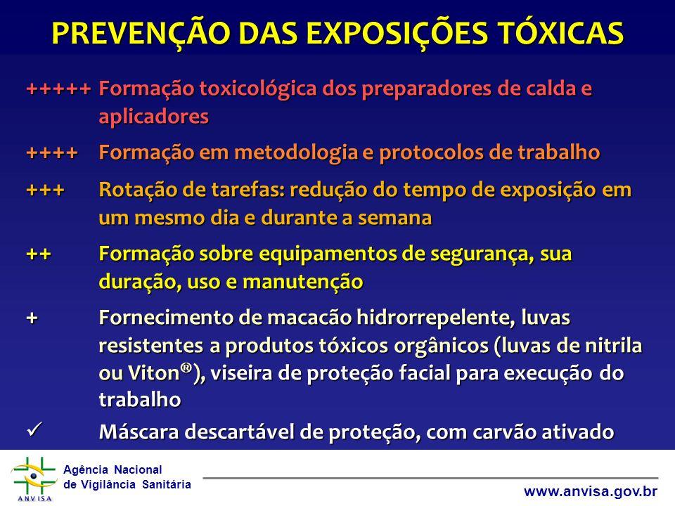 Agência Nacional de Vigilância Sanitária www.anvisa.gov.br PREVENÇÃO DAS EXPOSIÇÕES TÓXICAS +++++ Formação toxicológica dos preparadores de calda e ap