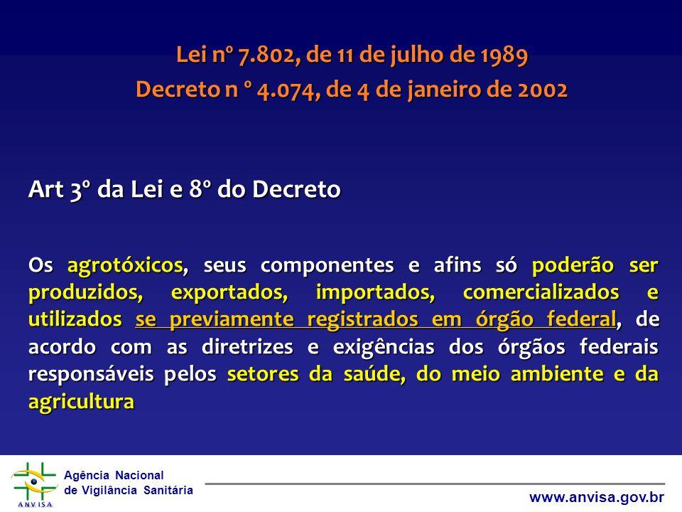 Agência Nacional de Vigilância Sanitária www.anvisa.gov.br Art 3º da Lei e 8º do Decreto Os agrotóxicos, seus componentes e afins só poderão ser produ