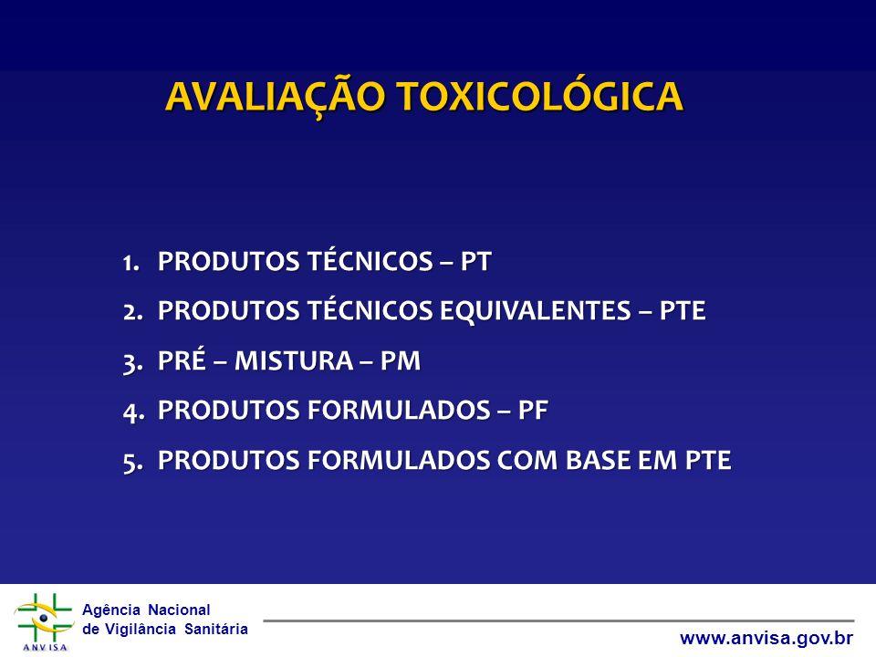 Agência Nacional de Vigilância Sanitária www.anvisa.gov.br 1.PRODUTOS TÉCNICOS – PT 2.PRODUTOS TÉCNICOS EQUIVALENTES – PTE 3.PRÉ – MISTURA – PM 4.PROD