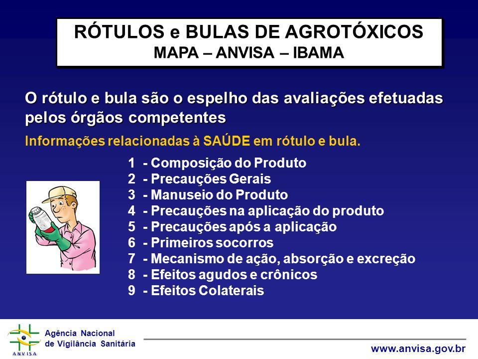 Agência Nacional de Vigilância Sanitária www.anvisa.gov.br O rótulo e bula são o espelho das avaliações efetuadas pelos órgãos competentes Informações