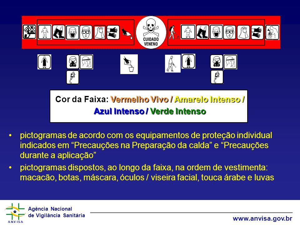 Agência Nacional de Vigilância Sanitária www.anvisa.gov.br Vermelho Vivo / Amarelo Intenso / Cor da Faixa: Vermelho Vivo / Amarelo Intenso / Azul Inte