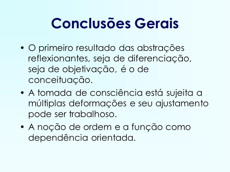 Conclusões Gerais O primeiro resultado das abstrações reflexionantes, seja de diferenciação, seja de objetivação, é o de conceituação. A tomada de con