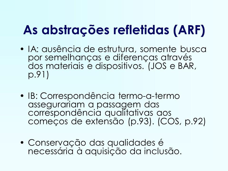 As abstrações refletidas (ARF) IA: ausência de estrutura, somente busca por semelhanças e diferenças através dos materiais e dispositivos. (JOS e BAR,