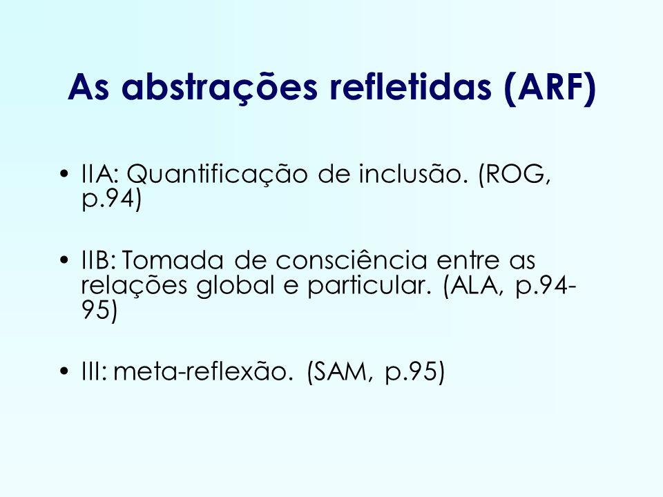 As abstrações refletidas (ARF) IIA: Quantificação de inclusão. (ROG, p.94) IIB: Tomada de consciência entre as relações global e particular. (ALA, p.9