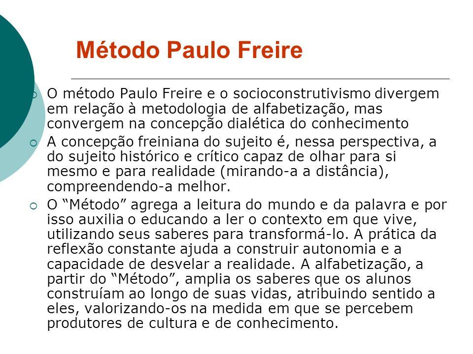 Método Paulo Freire O método Paulo Freire e o socioconstrutivismo divergem em relação à metodologia de alfabetização, mas convergem na concepção dialé