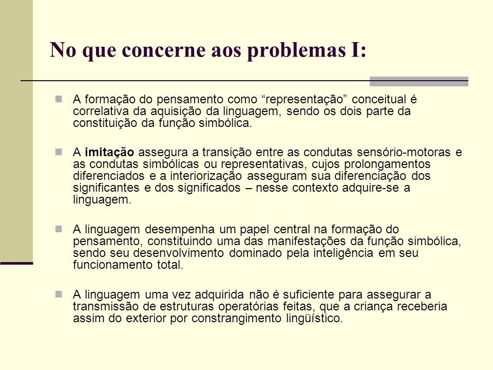 No que concerne aos problemas I: Nos níveis sensório-motores antes do aparecimento da linguagem se elabora todo um sistema de esquemas que prefiguram