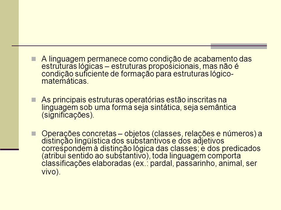 A linguagem e as operações intelectuais Piaget só estudava o pensamento verbal. A partir das pesquisas de A. Rey – sobre operações completas de classe