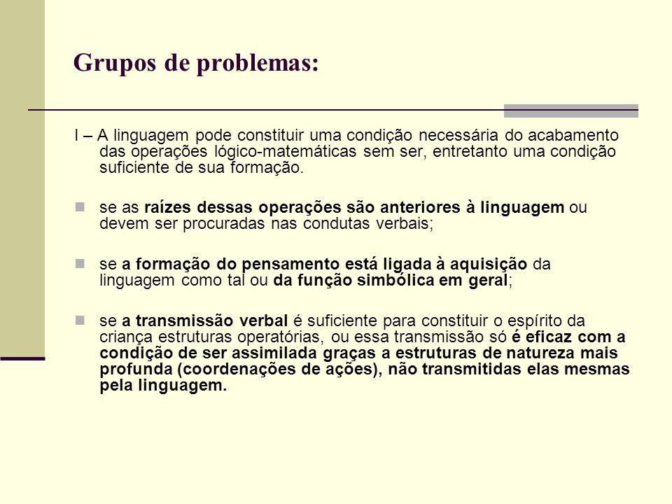 O aparecimento da função semiótica - Condutas Linguagem: aparece mais ou menos ao mesmo tempo que as outras formas do pensamento semiótico e o problem
