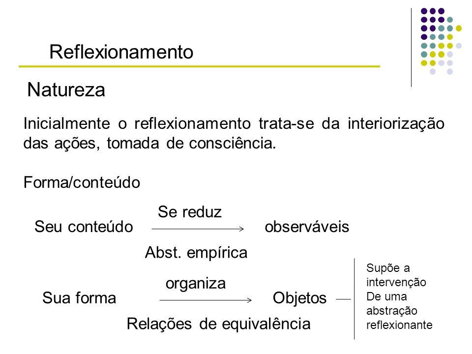 Reflexionamento Inicialmente o reflexionamento trata-se da interiorização das ações, tomada de consciência. Forma/conteúdo Natureza Seu conteúdoobserv
