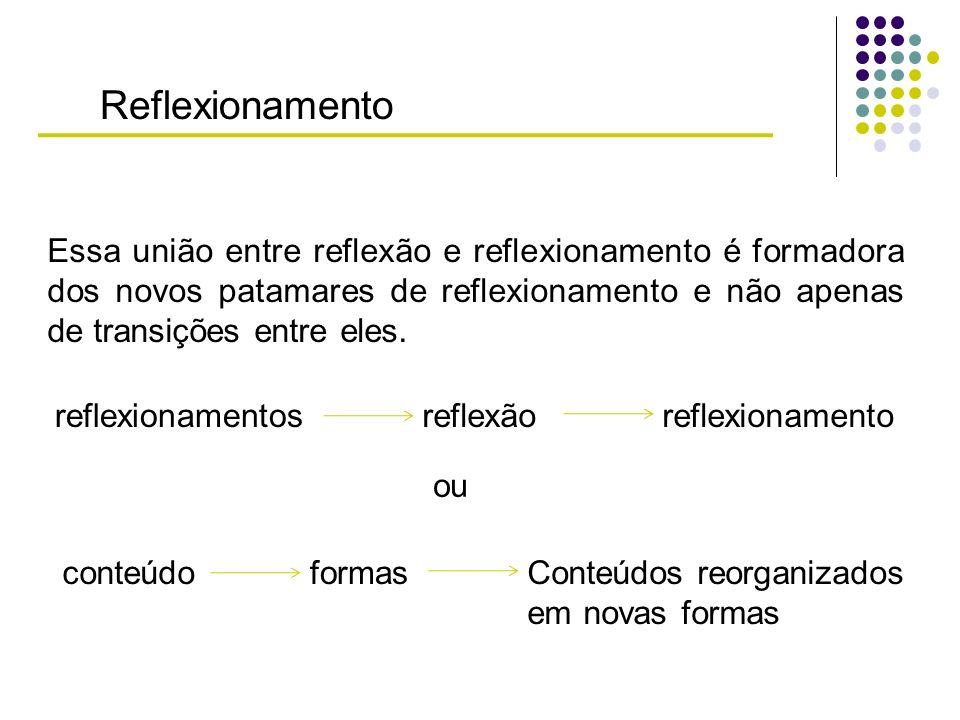 Generalização II – torna-se possível pelo progresso desse tipo de abstração.