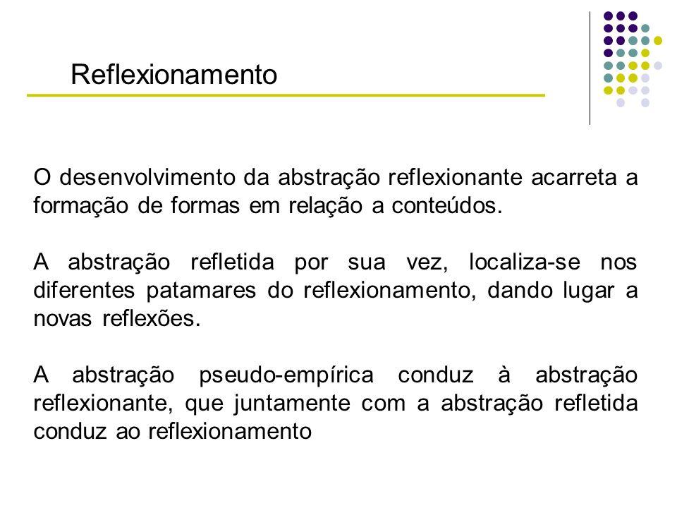 Reflexionamento Abstração refletida – possibilidade de reflexões Reflexionamento Abstração pseudo-empírica Abstração refletida Sempre interagindo