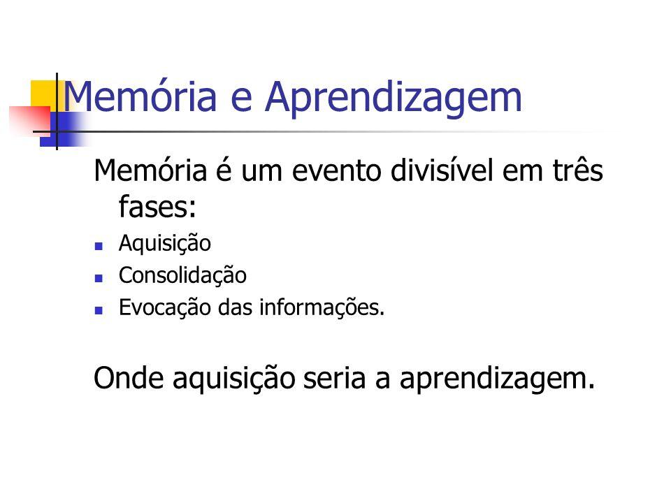 Memória e Aprendizagem Memória é um evento divisível em três fases: Aquisição Consolidação Evocação das informações. Onde aquisição seria a aprendizag