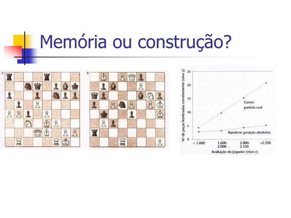 Memória ou construção?