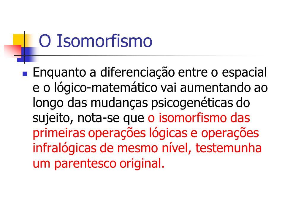 O Isomorfismo Enquanto a diferenciação entre o espacial e o lógico-matemático vai aumentando ao longo das mudanças psicogenéticas do sujeito, nota-se