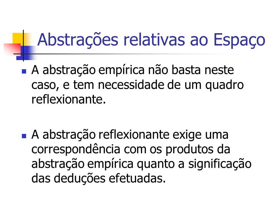 Abstrações Empíricas Apóia-se sobre as propriedades que o objeto possuía antes de o sujeito descobri- las.