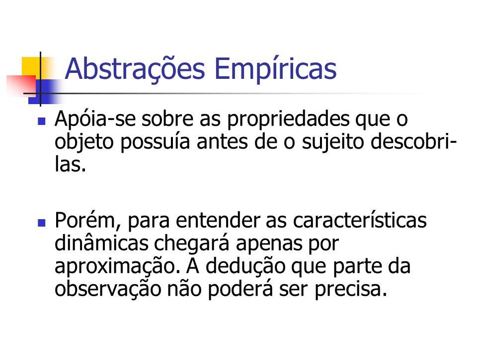 Abstrações Empíricas Apóia-se sobre as propriedades que o objeto possuía antes de o sujeito descobri- las. Porém, para entender as características din