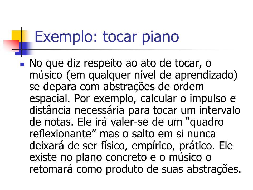 Exemplo: tocar piano No que diz respeito ao ato de tocar, o músico (em qualquer nível de aprendizado) se depara com abstrações de ordem espacial. Por