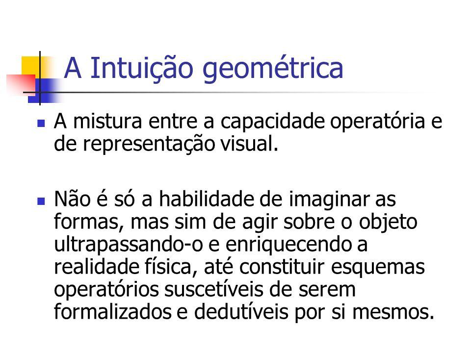 A Intuição geométrica A mistura entre a capacidade operatória e de representação visual. Não é só a habilidade de imaginar as formas, mas sim de agir