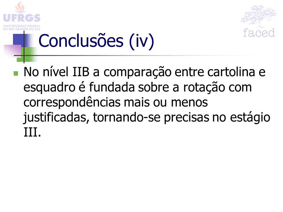 Conclusões (iv) No nível IIB a comparação entre cartolina e esquadro é fundada sobre a rotação com correspondências mais ou menos justificadas, tornan