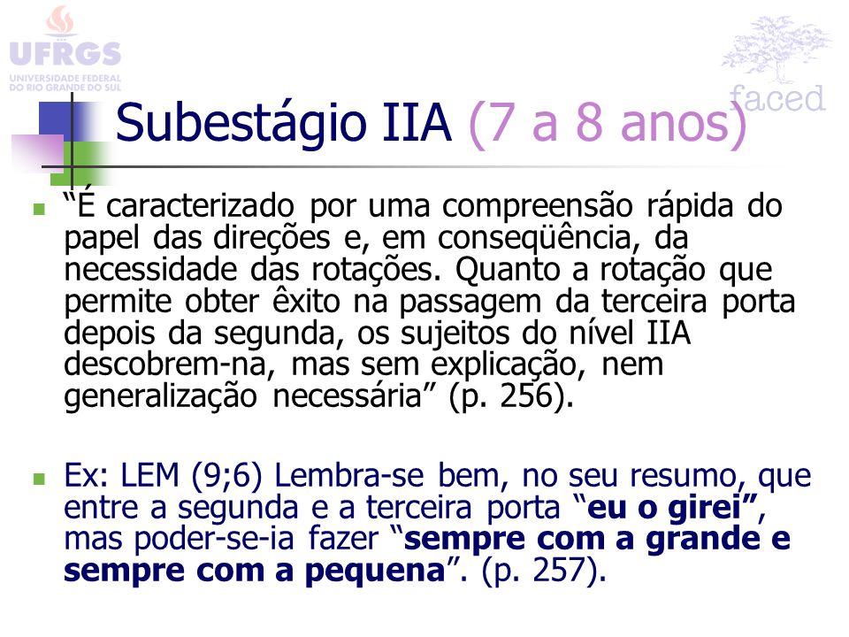 Subestágio IIA (7 a 8 anos) É caracterizado por uma compreensão rápida do papel das direções e, em conseqüência, da necessidade das rotações. Quanto a