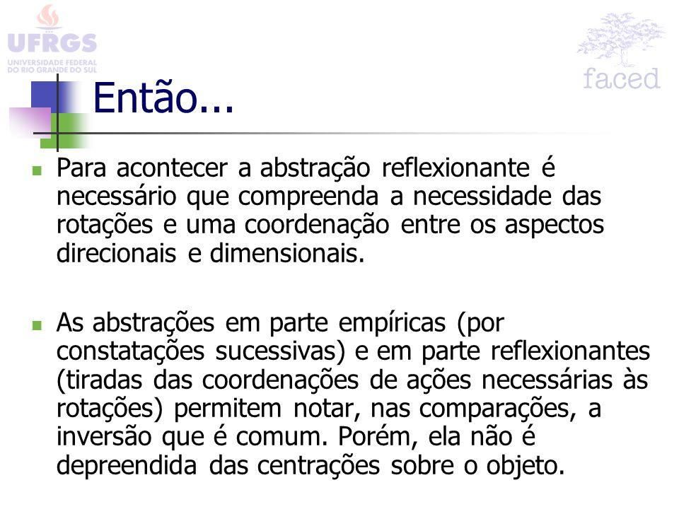 Então... Para acontecer a abstração reflexionante é necessário que compreenda a necessidade das rotações e uma coordenação entre os aspectos direciona