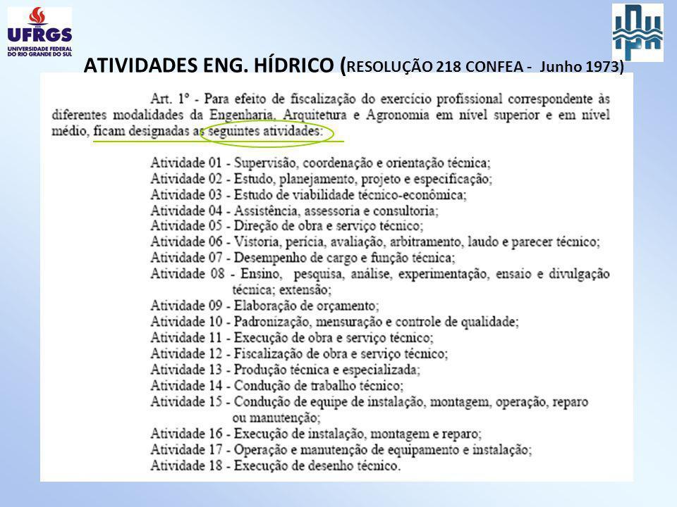 ATIVIDADES ENG. HÍDRICO ( RESOLUÇÃO 218 CONFEA - Junho 1973)