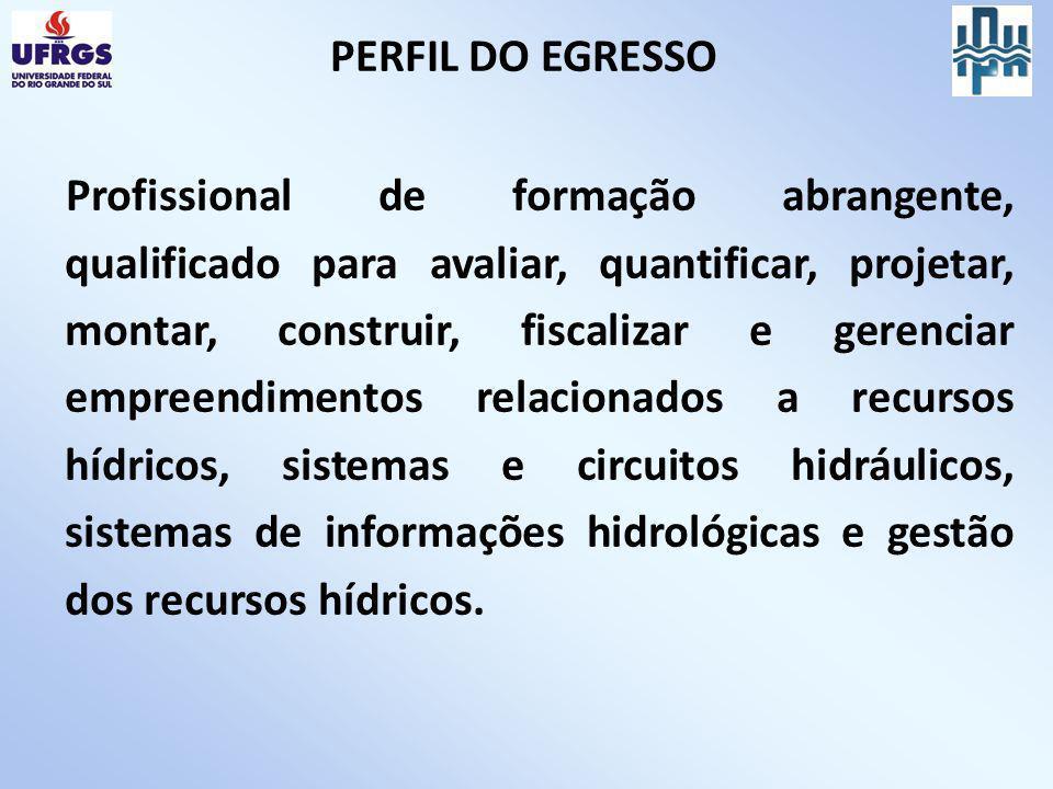 PERFIL DO EGRESSO Profissional de formação abrangente, qualificado para avaliar, quantificar, projetar, montar, construir, fiscalizar e gerenciar empr