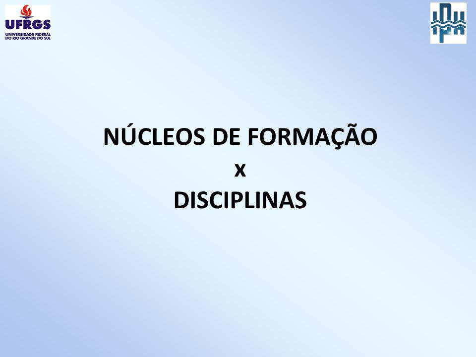 NÚCLEOS DE FORMAÇÃO x DISCIPLINAS