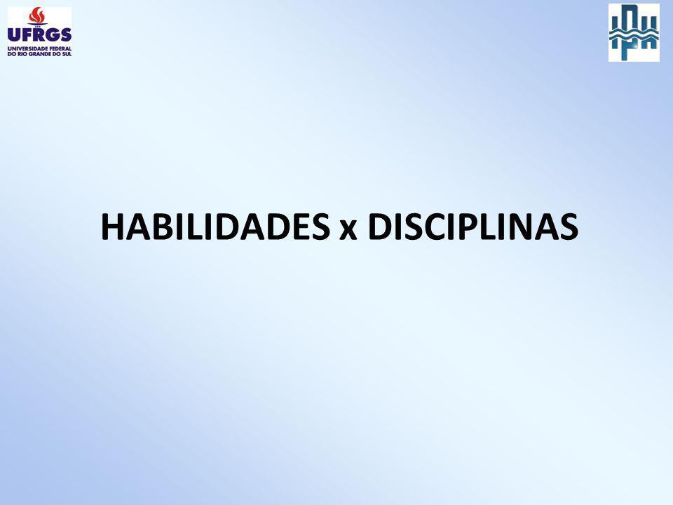HABILIDADES x DISCIPLINAS