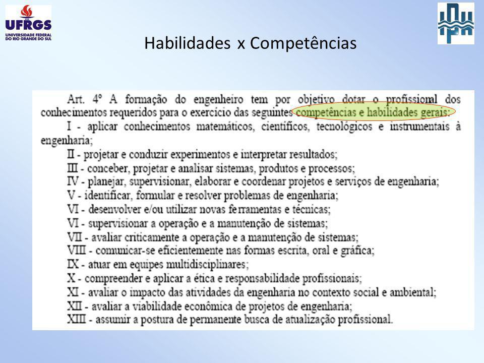 Habilidades x Competências