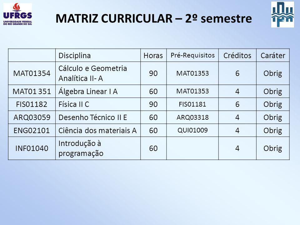 MATRIZ CURRICULAR – 2º semestre DisciplinaHoras Pré-Requisitos CréditosCaráter MAT01354 Cálculo e Geometria Analítica II- A 90 MAT01353 6Obrig MAT01 3