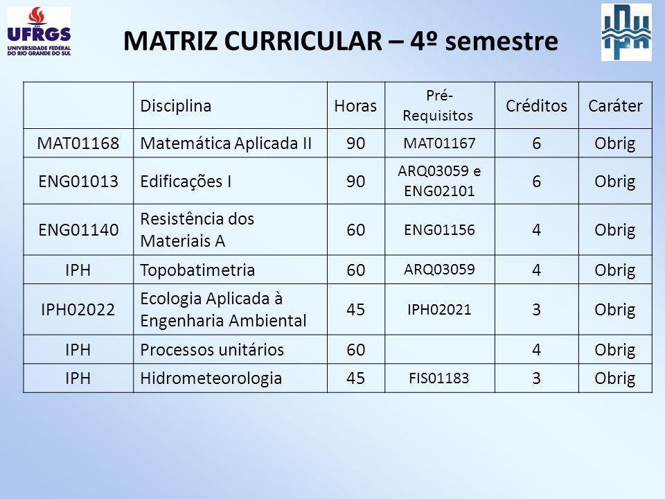 MATRIZ CURRICULAR – 4º semestre DisciplinaHoras Pré- Requisitos CréditosCaráter MAT01168Matemática Aplicada II90 MAT01167 6Obrig ENG01013Edificações I
