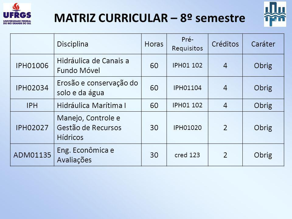 MATRIZ CURRICULAR – 8º semestre DisciplinaHoras Pré- Requisitos CréditosCaráter IPH01006 Hidráulica de Canais a Fundo Móvel 60 IPH01 102 4Obrig IPH020