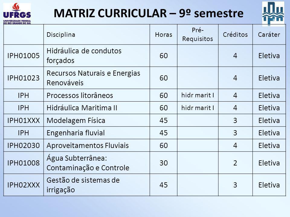 MATRIZ CURRICULAR – 9º semestre DisciplinaHoras Pré- Requisitos CréditosCaráter IPH01005 Hidráulica de condutos forçados 60 4Eletiva IPH01023 Recursos