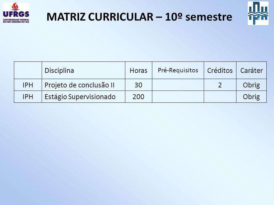 MATRIZ CURRICULAR – 10º semestre DisciplinaHoras Pré-Requisitos CréditosCaráter IPHProjeto de conclusão II30 2Obrig IPHEstágio Supervisionado200 Obrig