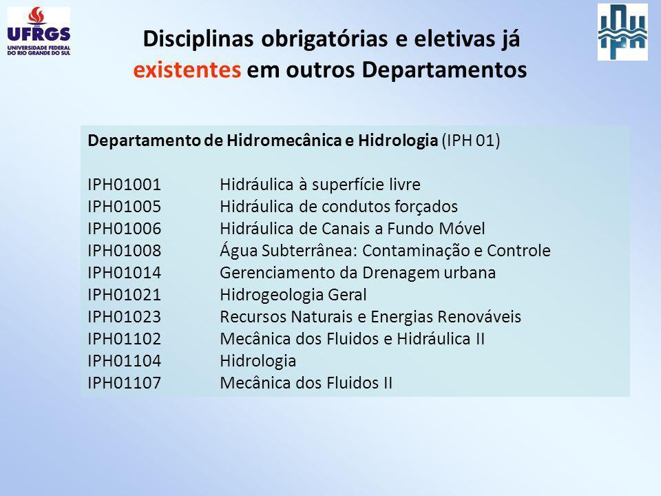 Disciplinas obrigatórias e eletivas já existentes em outros Departamentos Departamento de Hidromecânica e Hidrologia (IPH 01) IPH01001Hidráulica à sup